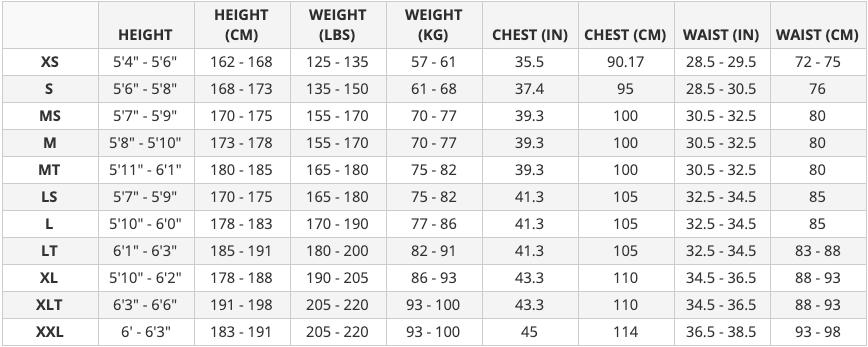 Vissla Wetsuit Size Chart | Beginner Surf Gear